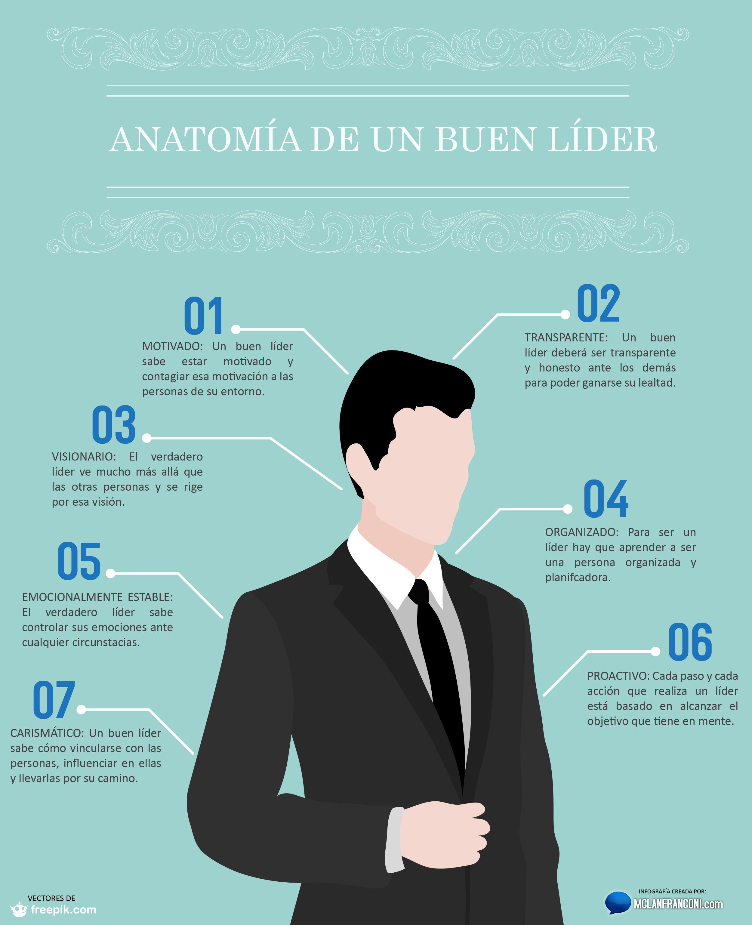 Infografía Que Detalla Cómo Es La Anatomía De Un Buen Líder Lider Concepto De Liderazgo Liderazgo