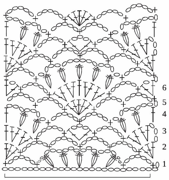 Stylish Easy Crochet: Easy Crochet Lace Wrap for Summer 2 of 2 ...