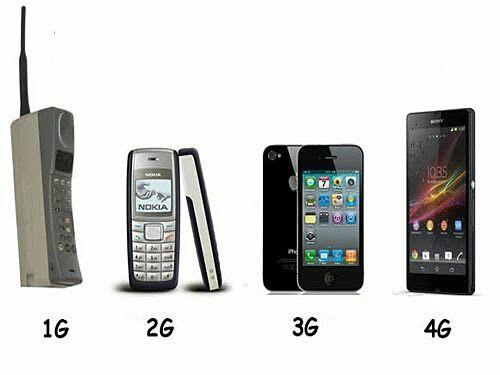 High Speed Internet Ke Dor Me, 1G, 2G, 3G, 4G, 5G, Ka Matlab Kya Hai
