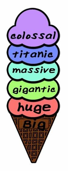 Vocabulary 1- Ice Cream Words: Students start by writing a common