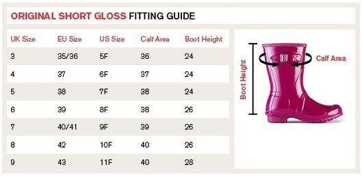 Womenu0027s Shoe Size Chart Uk To Eu: 100+ [ Us Shoe Size Chart ] | Running Shoe Size Conversion Chart ,Chart