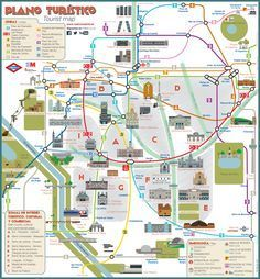 Tourist map of Madrid attractions sightseeing museums sites