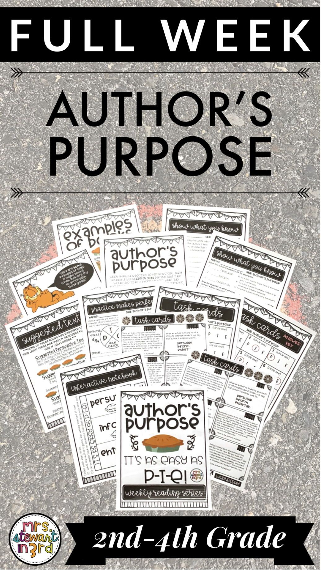 Distance Learning Author S Purpose Digital Learning