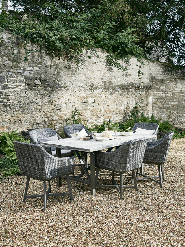 Ing Guide Garden Furniture Edit