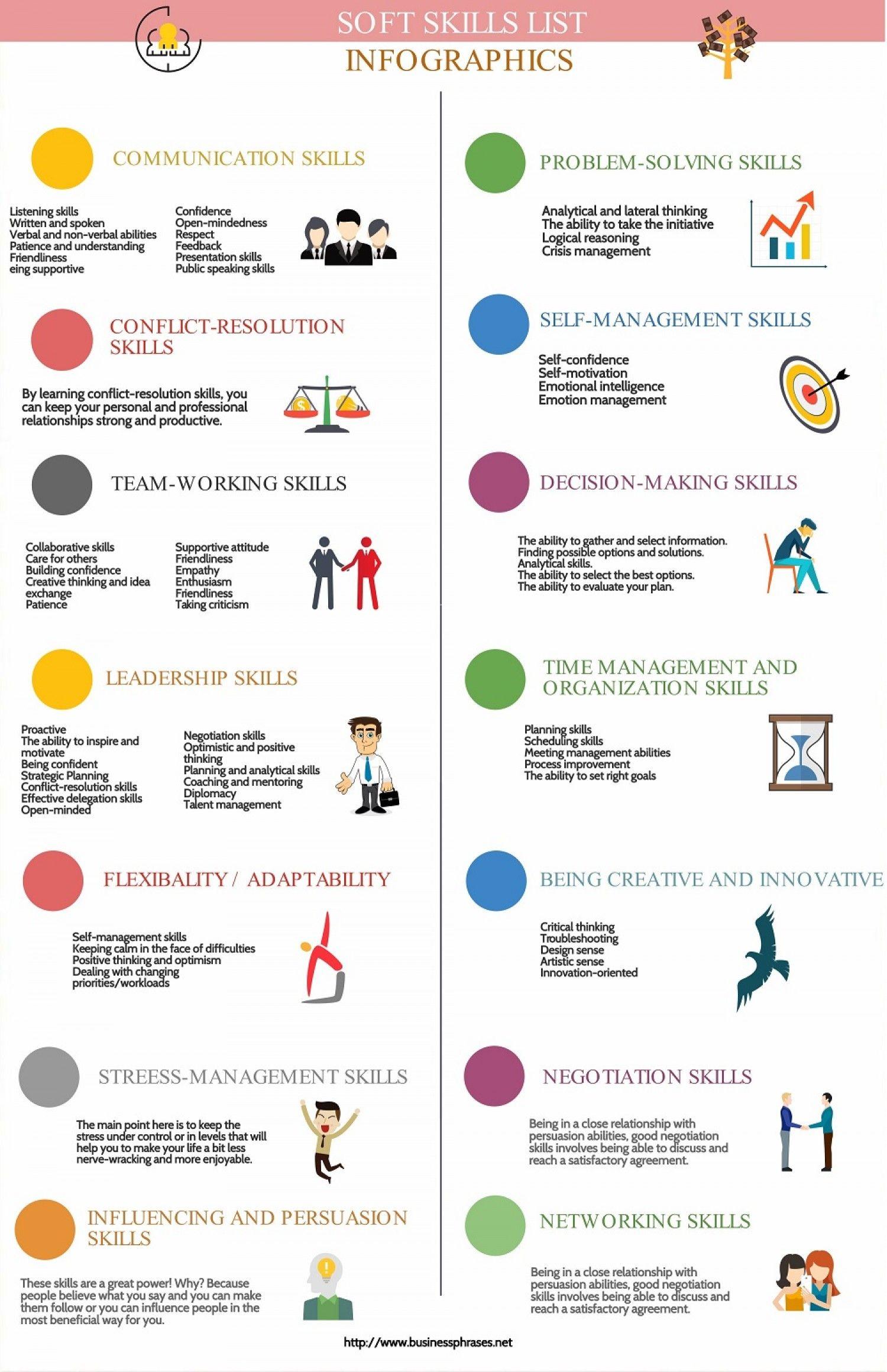 Soft Skills List Infographic List Of Skills Resume Skills Soft Skills Training