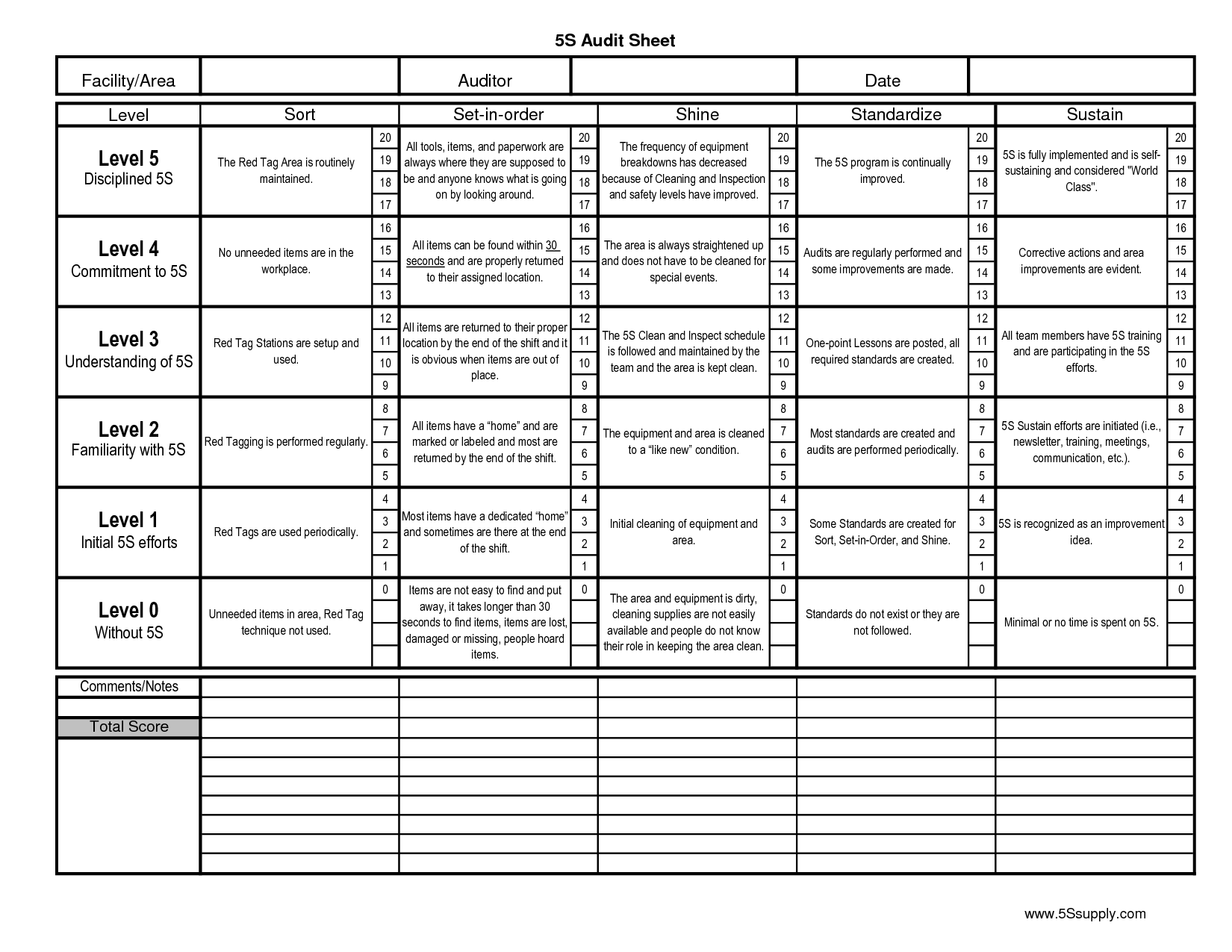 5s audit sheet
