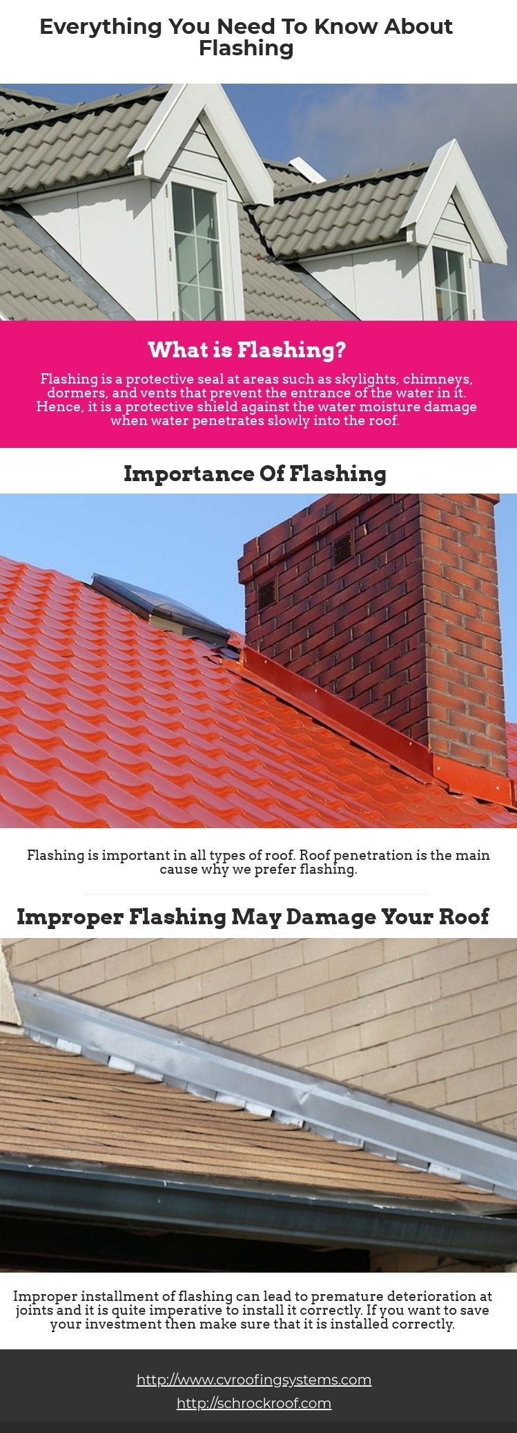 There are different kinds of roof flashing you need to