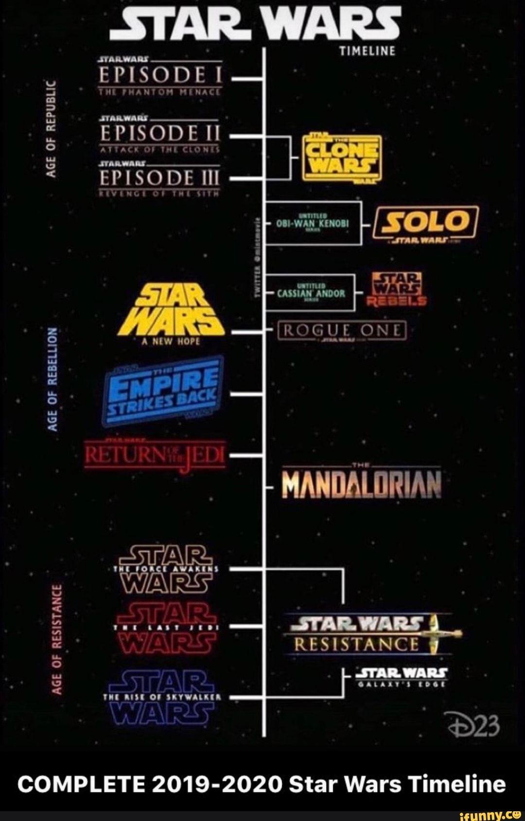 COMPLETE 20192020 Star Wars Timeline iFunny ) Star