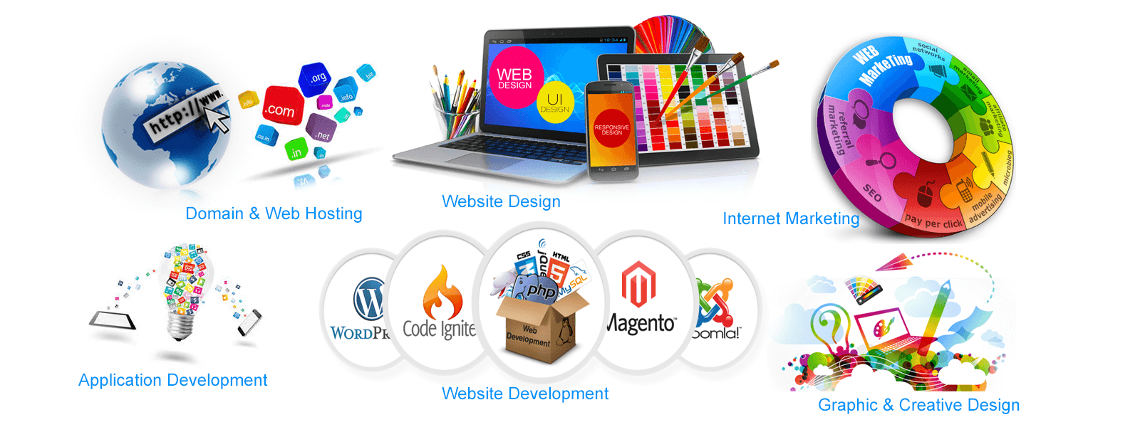Websitesowner Is Leading Web Development Company In Usa And France We Provide Our Services All O Website Design Company Web Design Company Web Design Services