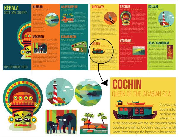 kerala tourism pamphlet brochure 2 culture pinterest brochure