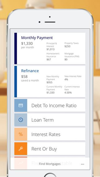 Pin By Bena Li On Finance    Mortgage Payment Calculator
