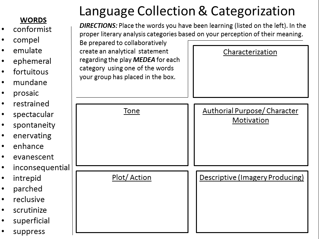 My way of having student apply vocabulary through engaging