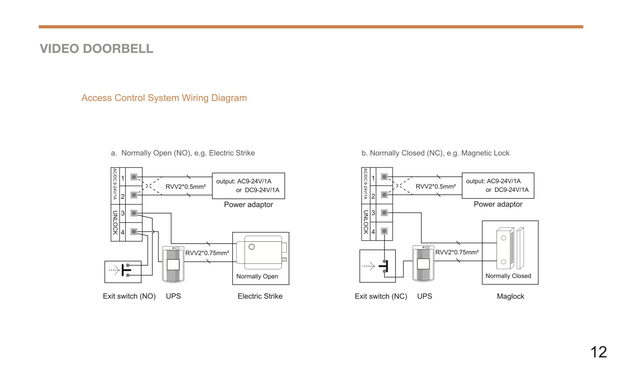 Unique Multiple Doorbell Wiring Diagram Diagram