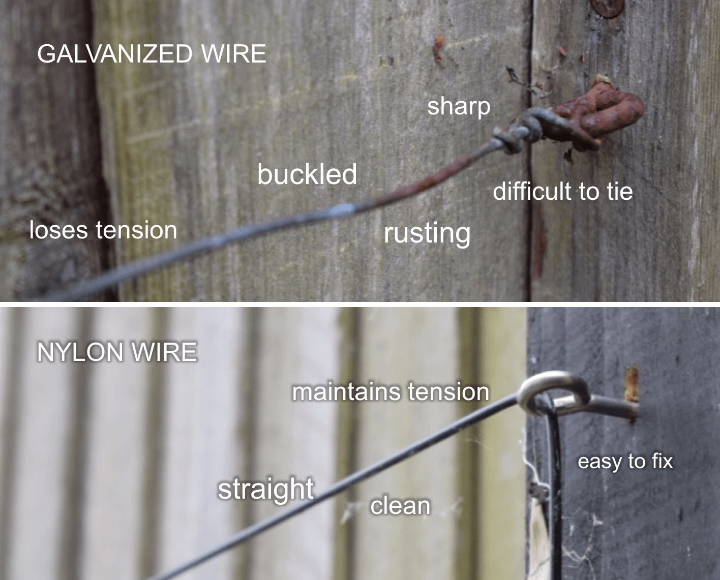 How to create quality wire supports for walls and fences | Fences ...