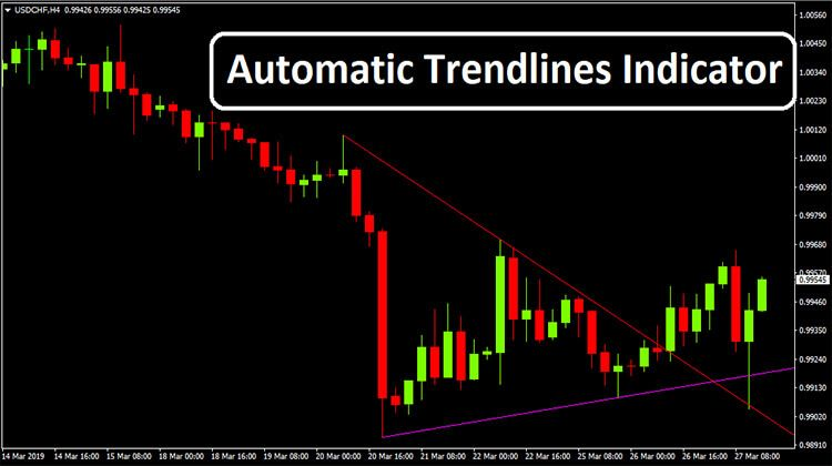 Automatic Trendline Indicator Trading Strategies Forex Trading