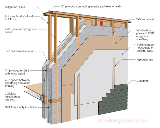 Related Image Arch Details Passive House Wall Design