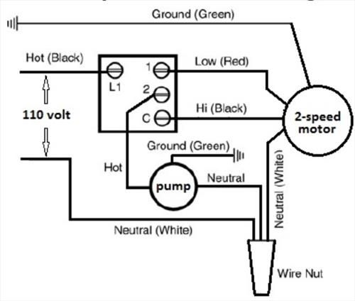 Evaporative Swamp Cooler Switch Thermostat Wiring In 2020 Swamp Cooler Evaporative Cooler Thermostat Wiring