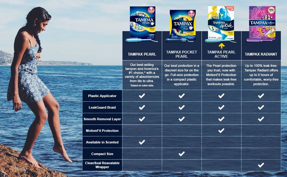 Tampax Pearl Active Comparison Chart Tampax Pearl Tampax Packing Light