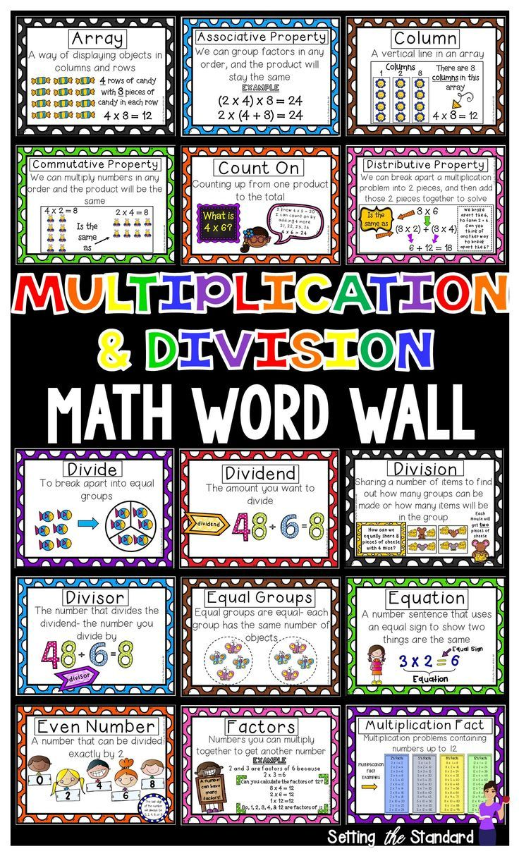 This Download Includes 3rd Grade Vocabulary Posters For Teaching Multiplication And Division Each Poster Co Math Word Walls Vocabulary Posters Math Vocabulary