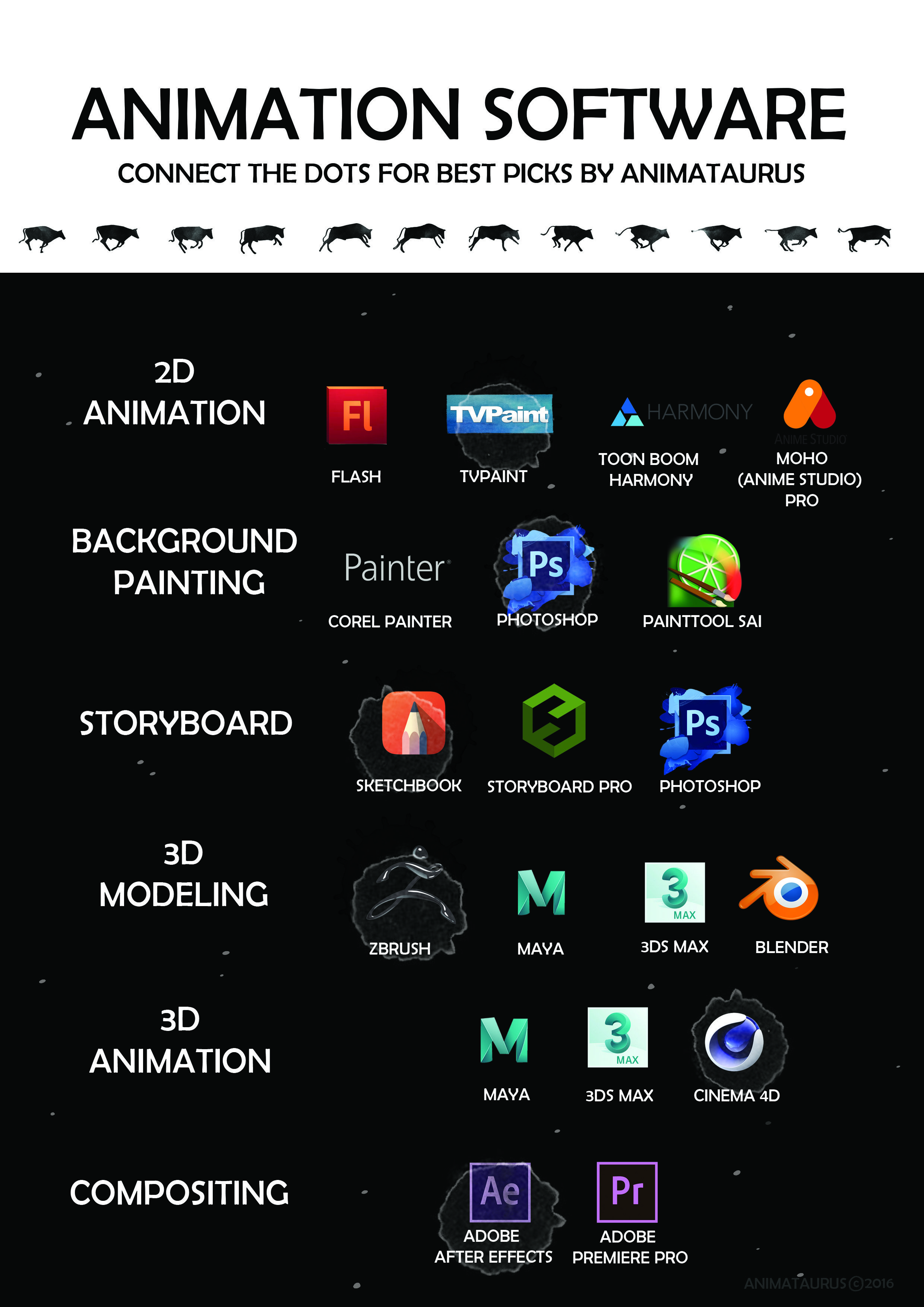 There Are A Lot Of Different Options When Ites To Choosing Which  Animation Software To