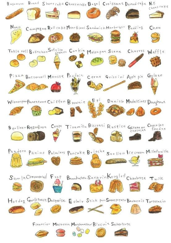 Types of Bread Names | Breads of the world | Graphs and cartoons ...