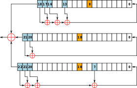 Stream cipher - Wikipedia, the free encyclopedia