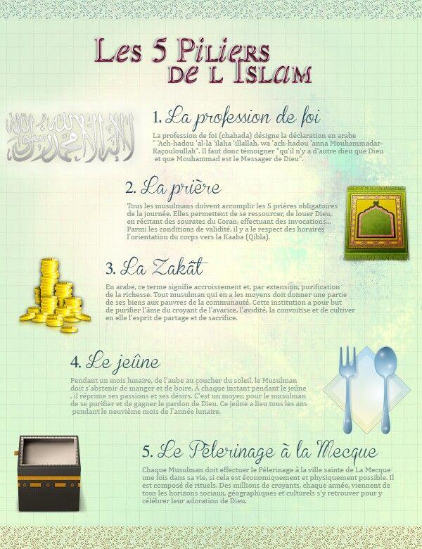 Piliers de l'islam — Wikipédia