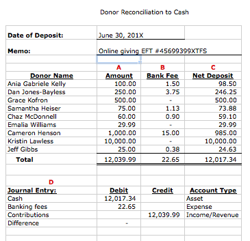 Payroll Reconciliation Spreadsheet