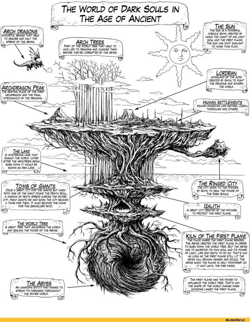 Dark Souls,фэндомы,DS art