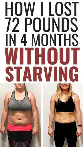 Weight loss tips easy and fast #weightlossprograms :) | effective rapid weight loss#weightlossjourne...
