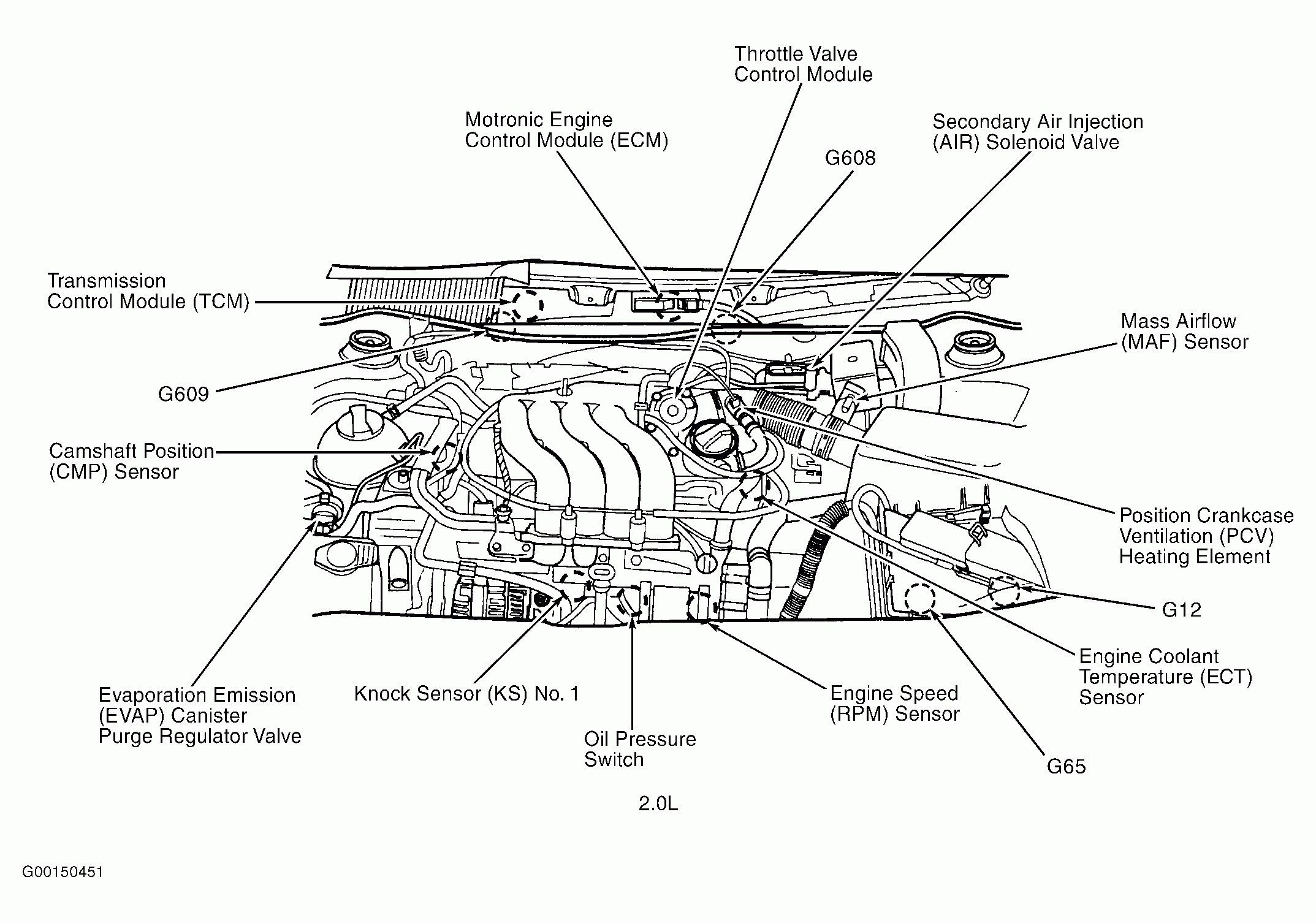 New Vw Golf 4 Central Locking Wiring Diagram