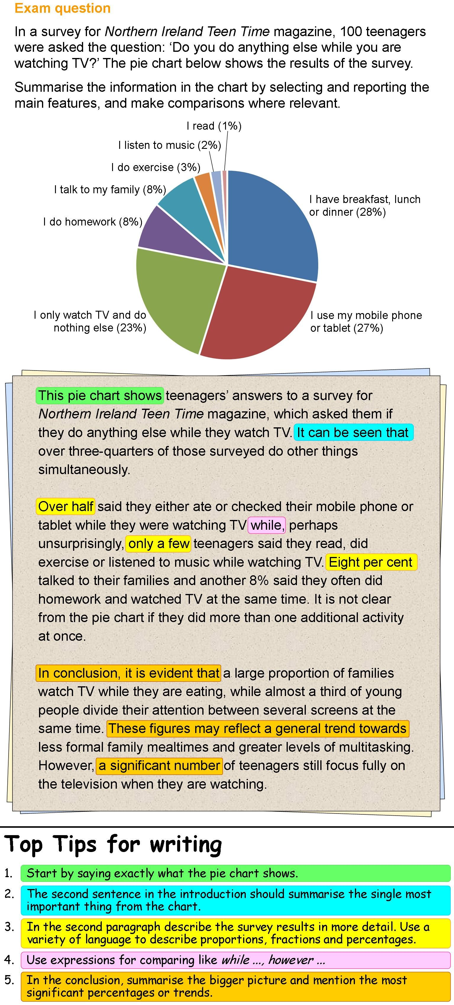 Writing About Survey Results Ielts Writing Ielts Writing Task1