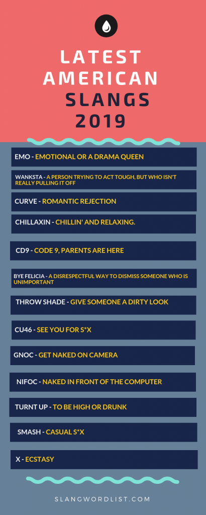 2019 Slang (With images) American slang words, American