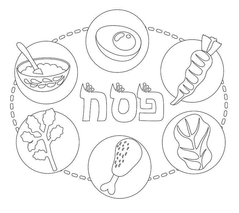 Pesach Passover Seder Plate Coloring Page Coloring Pages Passover Seder Plate Passover Crafts