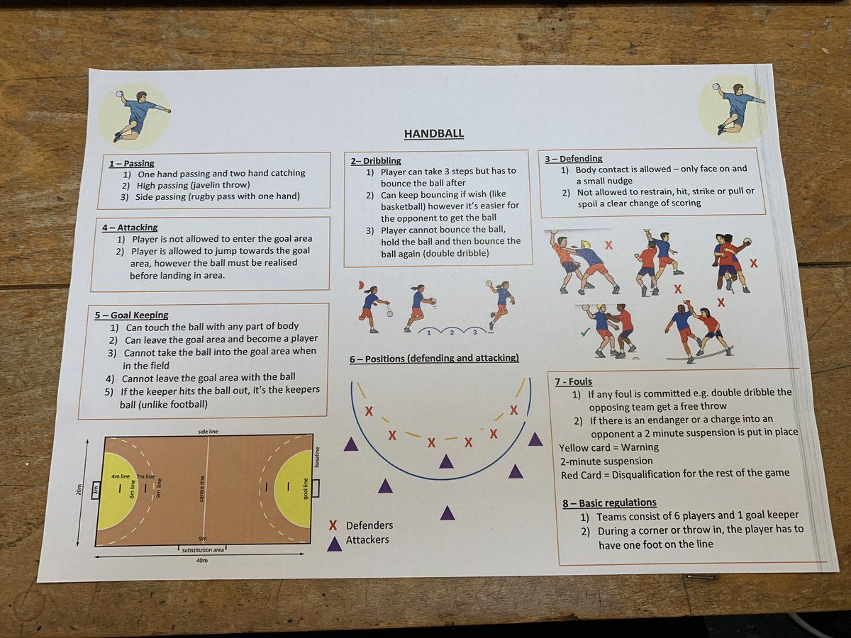Pin On Pe4learning Physical Education Teaching Ideas