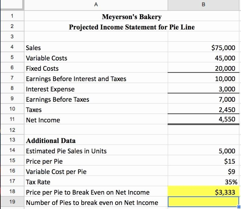 Projected Income Statement Template In 2020