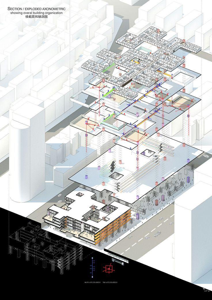 Pin by Yu Cheng Liu on Like   School architecture, Architecture