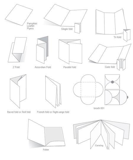die besten 25 prospektvorlage ideen auf pinterest brosch ren ideen brosch re design layouts. Black Bedroom Furniture Sets. Home Design Ideas