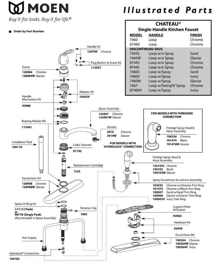 Moen 7400 Repair Faucet Repair Kitchen Faucet Repair Moen Kitchen