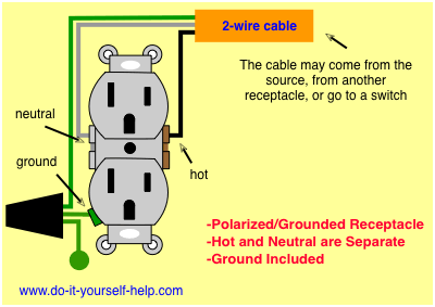 wiring diagram for a grounded duplex receptacle electrical wiring rh pinterest com Home Electrical Wiring Basics Electrical Circuit Wiring Diagram