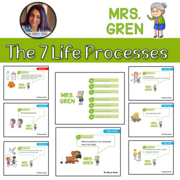 MRS GREN: The 7 Life Processes   Editable PPT