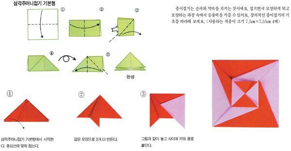 Gyermekek Kangwon Ilbo