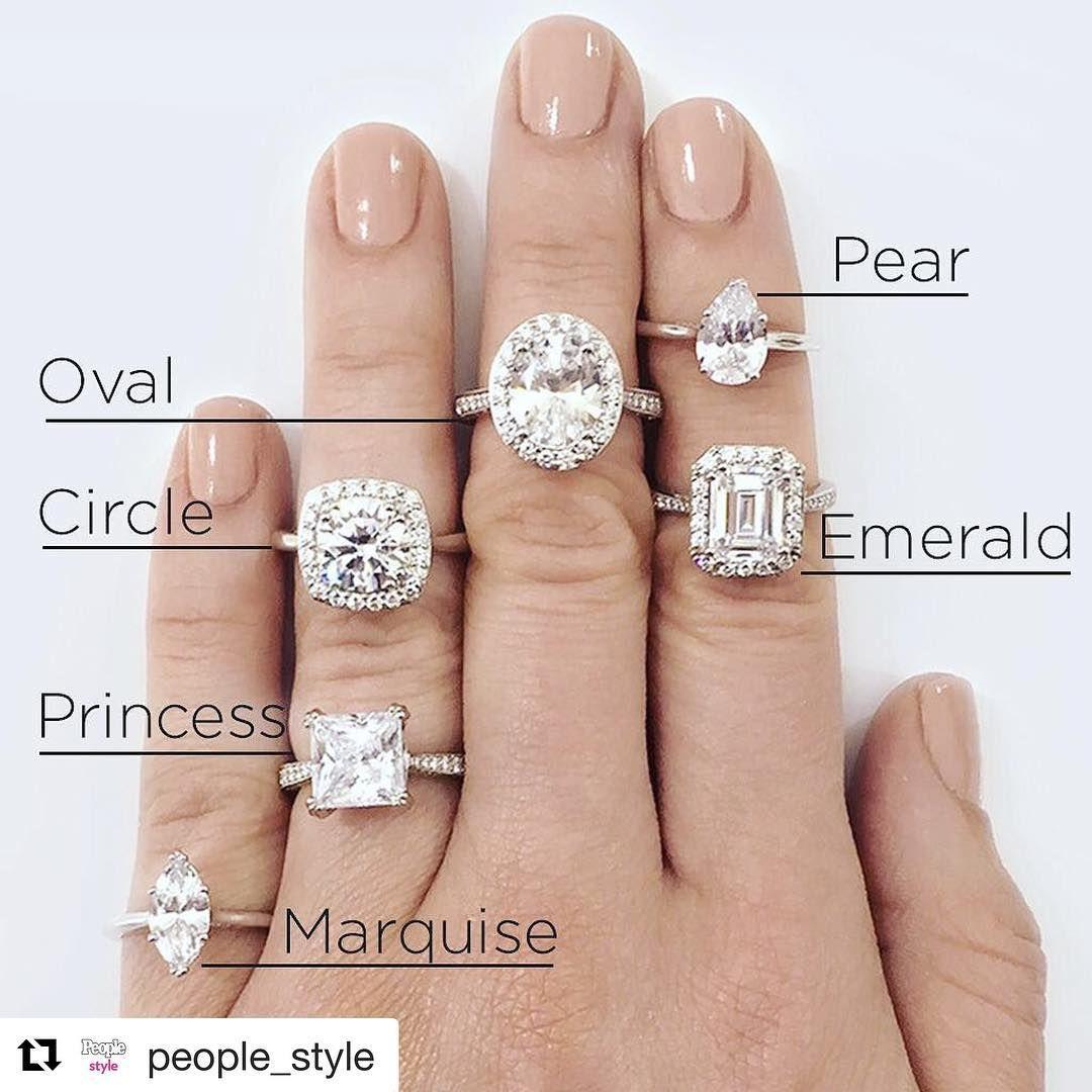 Pin On Tacori Engagement Rings