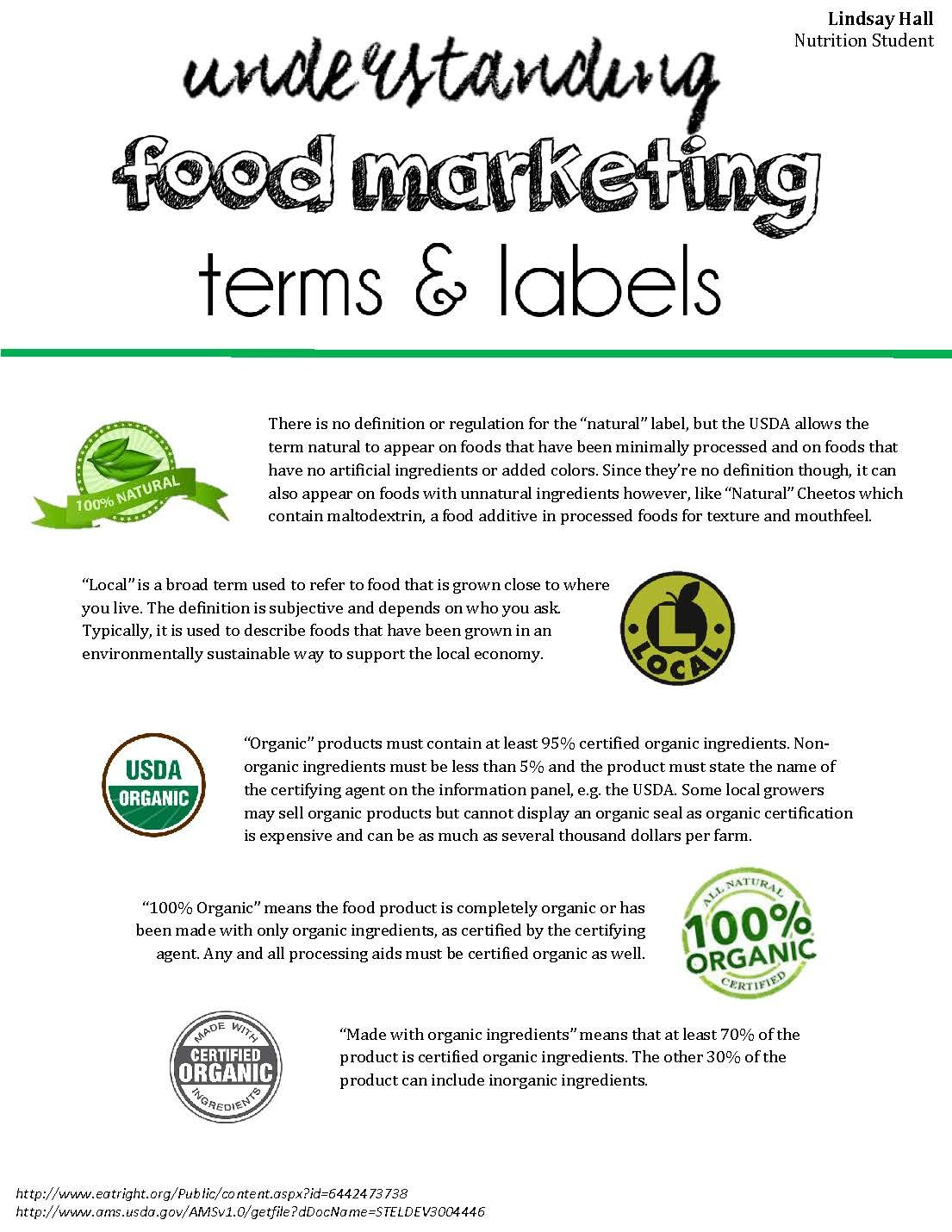 Natural Local Organic What Do All These Terms Mean Our Nutrition