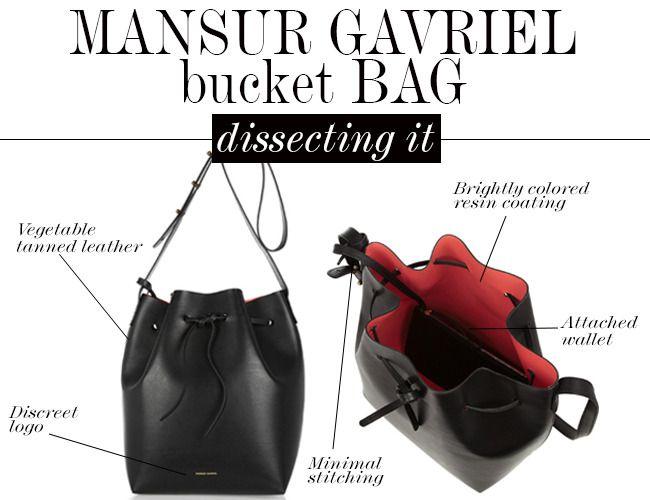 871673eed5d Dissecting It: Mansur Gavriel Bucket Bag   Fashion   Bags, Bucket ...