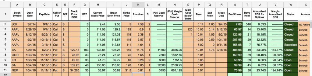 Options Trading Journal Spreadsheet Download Option Trading Journal Software Spreadsheet