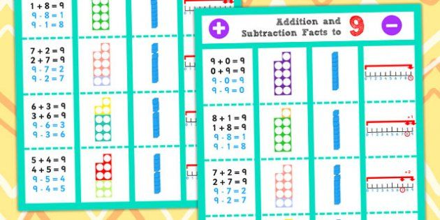 Addition And Subtraction Facts To 9 Display Poster Poster Fact Twinkl Subtraction Facts Subtraction Addition And Subtraction Subtraction worksheets year twinkl