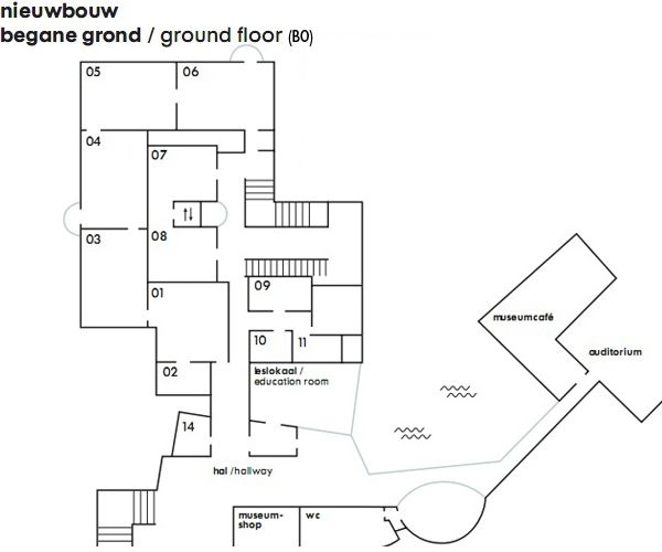 Plattegronden Van Abbemuseum Plattegronden Pinterest - floor plan template