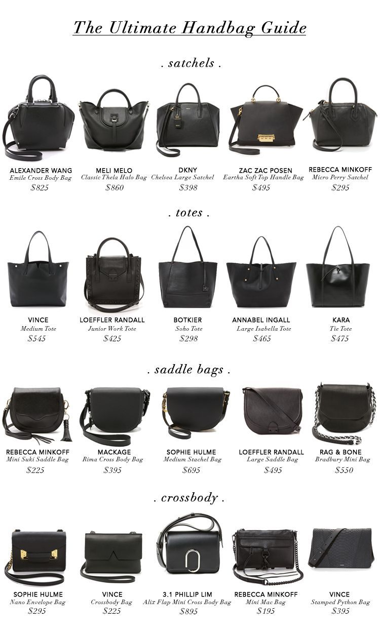 THE VAULT FILES  Shopping File  4 Must-Have Handbags See related items on Fanatic  Leather Store. e5682666025e7