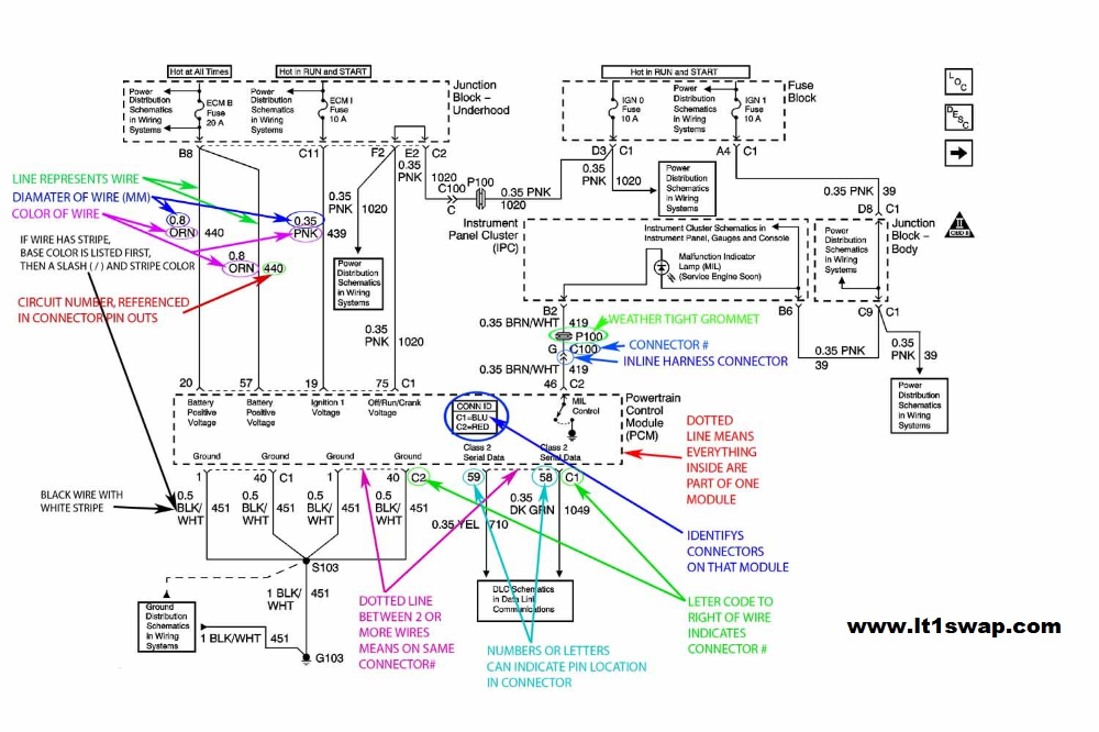 2002 Blazer Ls Relay Fusebox Diagram Google Search Ls Engine Engine Swap Ls1 Engine
